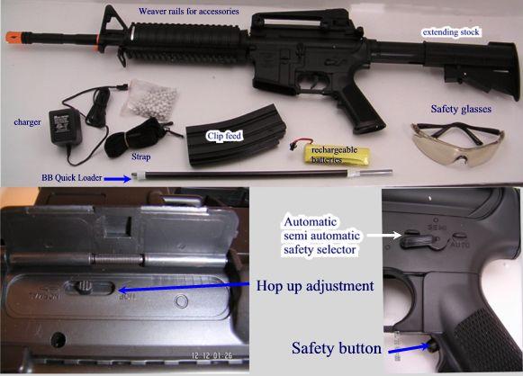 AEG's Airsoft Guns